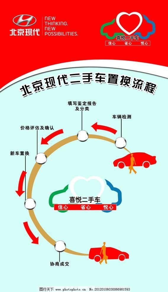 二手车流程图 流程图 二手车 汽车 线条 海报设计 广告设计模板 源