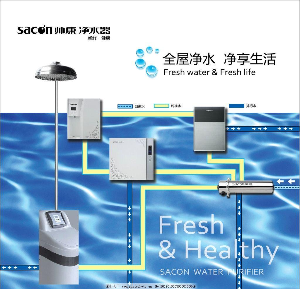 帅康全污净水 净水器 帅康 水处理过程 pop单页设计 海报设计 广告