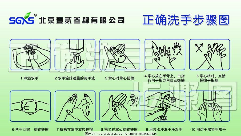 正确洗手步骤图图片