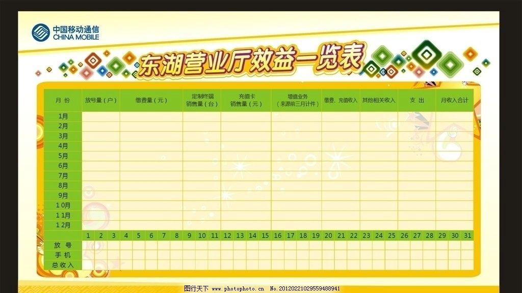 效益一缆表 黄色展板 表格展板 黄色背景 花纹 广告设计 矢量 cdr