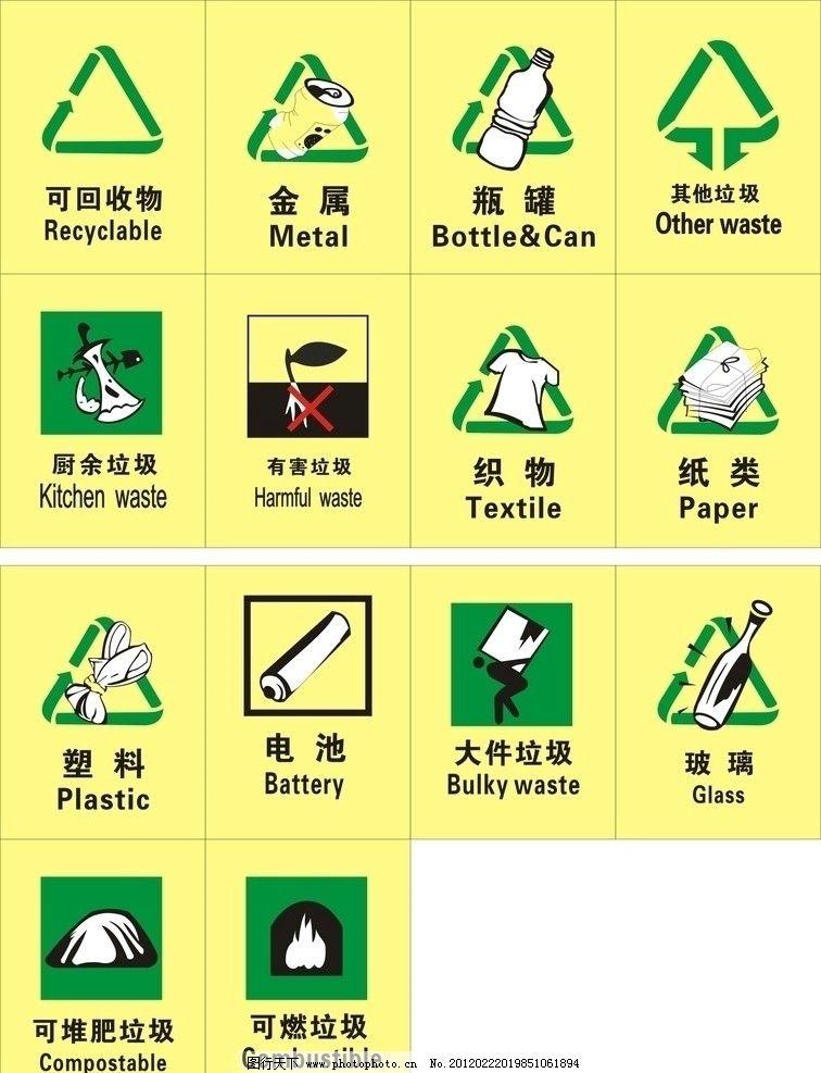 矢量环保标志 矢量 环保 标志 回收利用 公共标识标志 标识标志图标