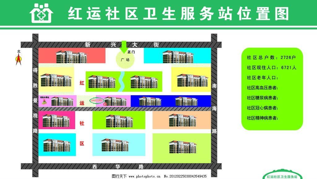卫生室展板 楼房 卫生标志 平面图 建筑 广告设计模板 源文件