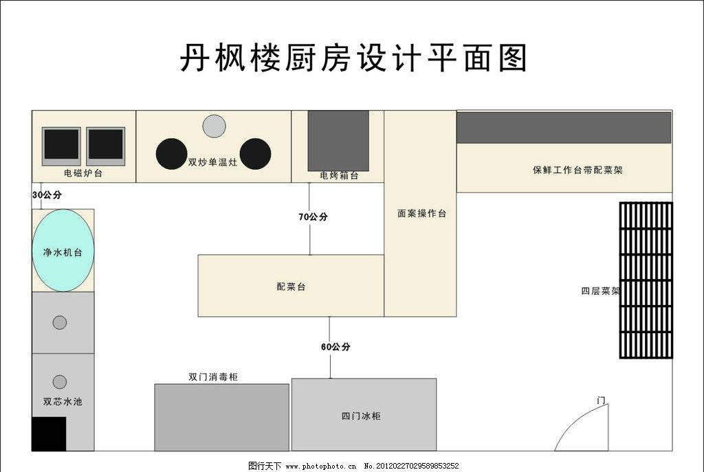 平面图 饭店厨房平面图 定制图 广告设计 矢量 cdr