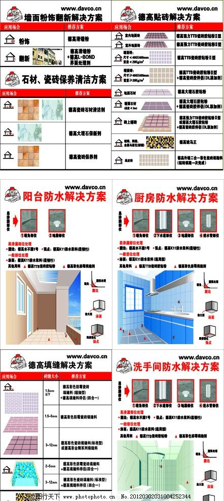 室内防水材料宣传展板 房子矢量图 地板砖 德高防水老人头标 厨房水管