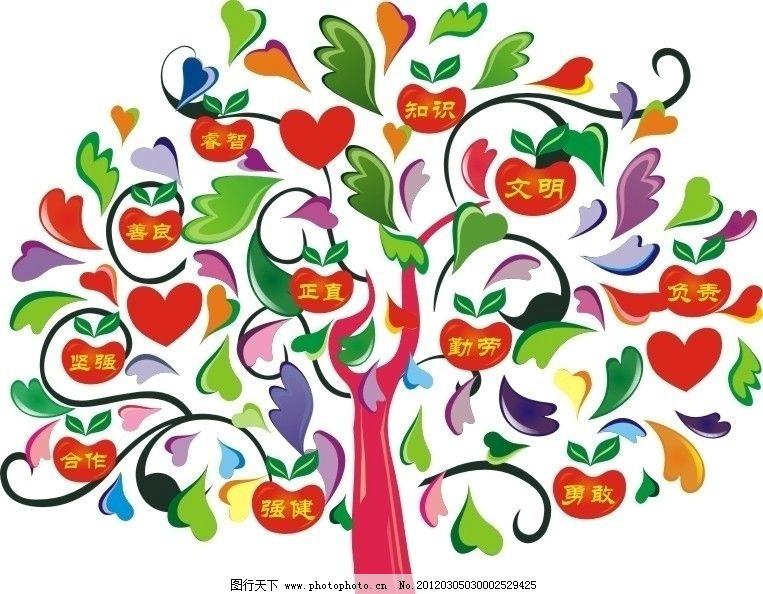 苹果树 健康树 心态树 海报设计 广告设计 矢量 传统美德教育