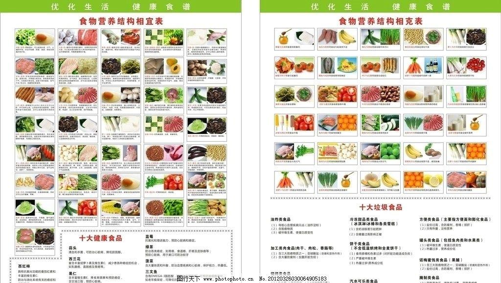 食物营养结构相宜表和相克表图片