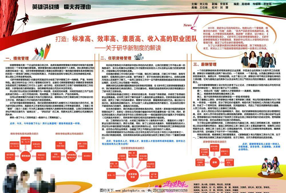 2011文化墙 企业文化墙 黑板报 宣传栏 广告设计 二期 人物 展板模板