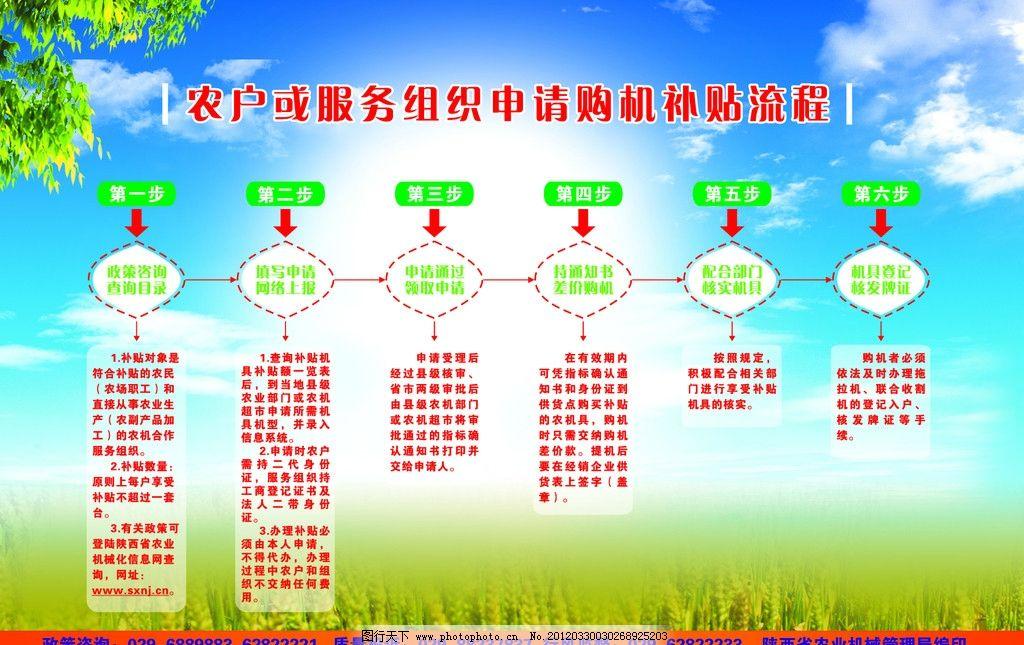 蓝天 白云 绿树 阳光 展板模板 广告设计模板 源文件 50dpi psd